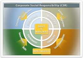 the case against corporate social responsibility Arguments for and against corporate social responsibility  there are also brief case studies which illustrate real life examples that relate to the paper's themes.