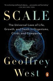 gw scale title